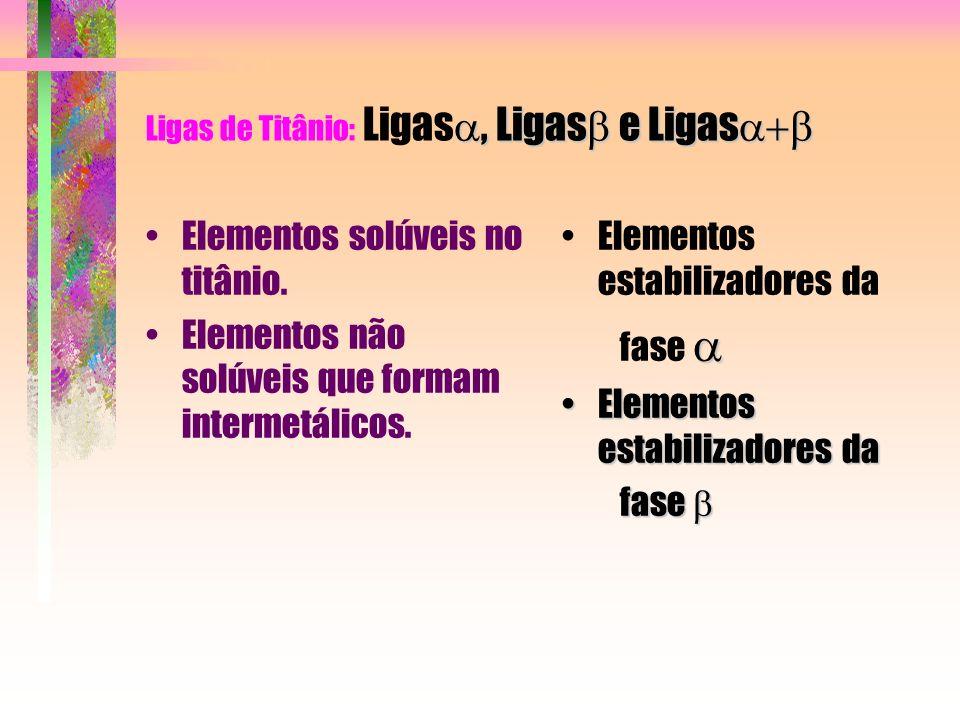 Ligas de Titânio: Ligas, Ligas e Ligas