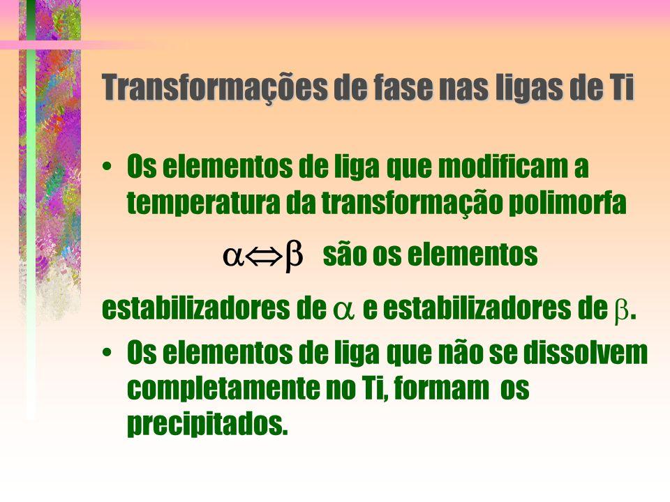 Transformações de fase nas ligas de Ti