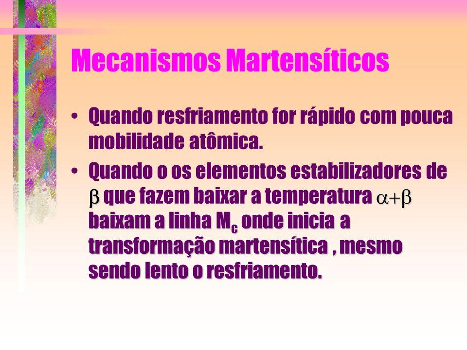 Mecanismos Martensíticos