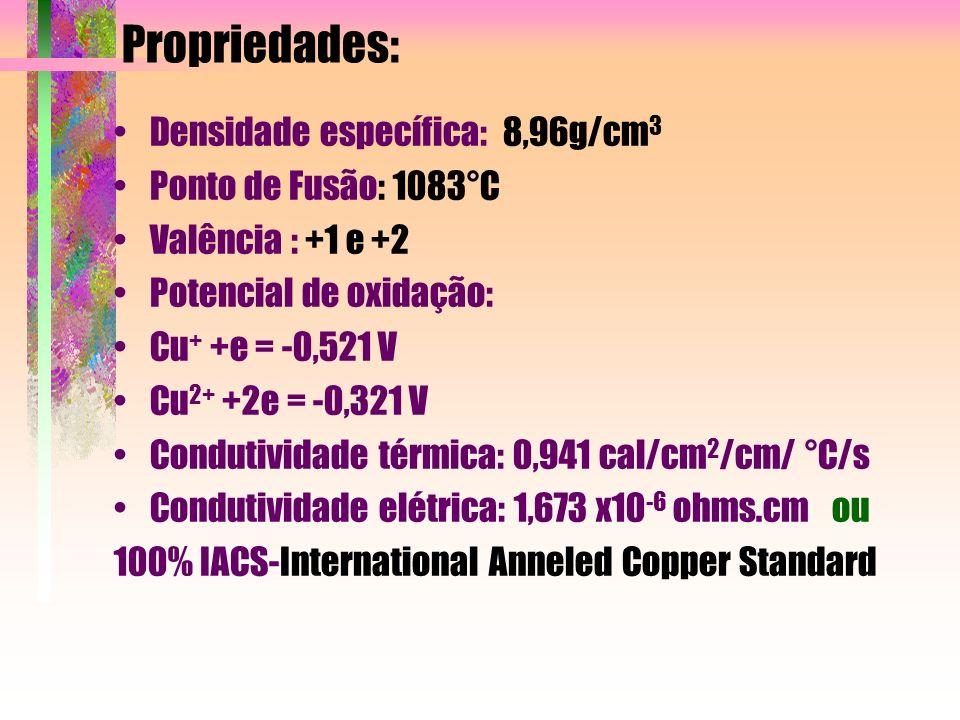 Propriedades: Densidade específica: 8,96g/cm3 Ponto de Fusão: 1083°C