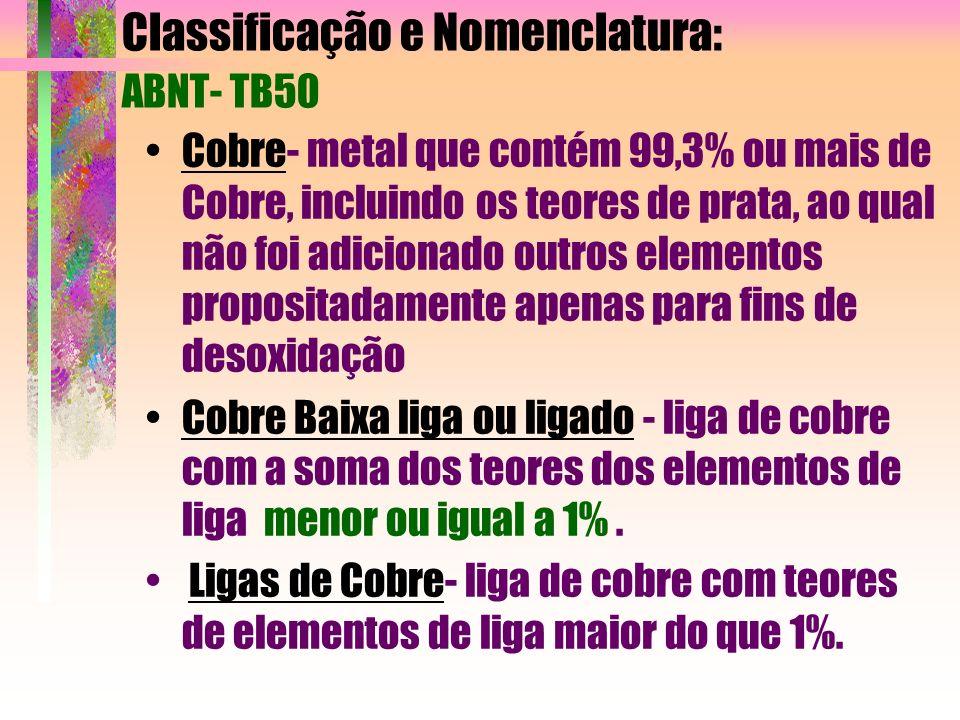 Classificação e Nomenclatura: ABNT- TB50