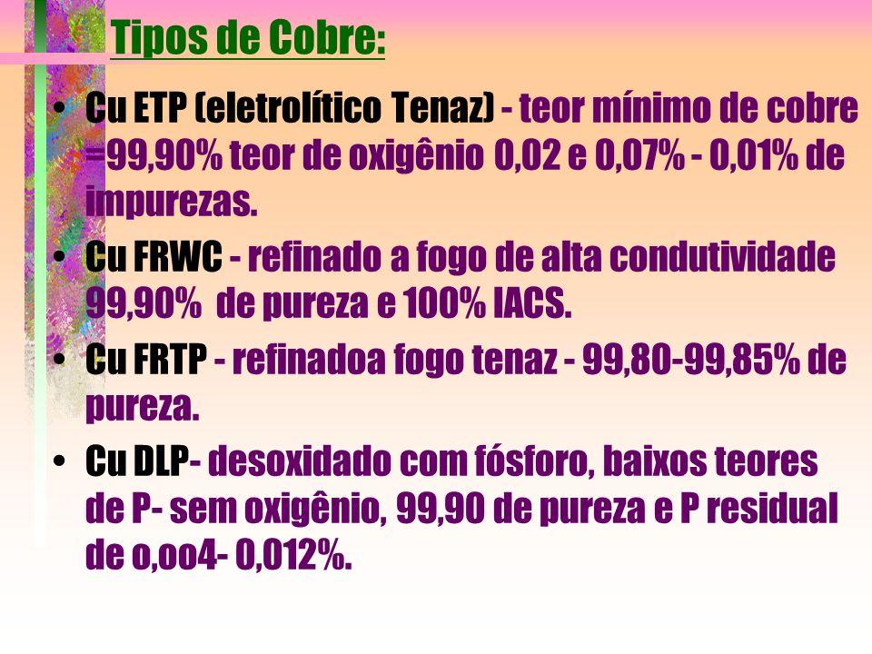 Tipos de Cobre: Cu ETP (eletrolítico Tenaz) - teor mínimo de cobre =99,90% teor de oxigênio 0,02 e 0,07% - 0,01% de impurezas.