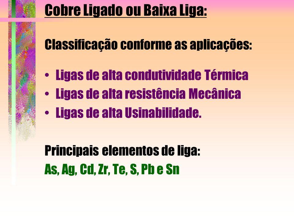 Cobre Ligado ou Baixa Liga: Classificação conforme as aplicações: