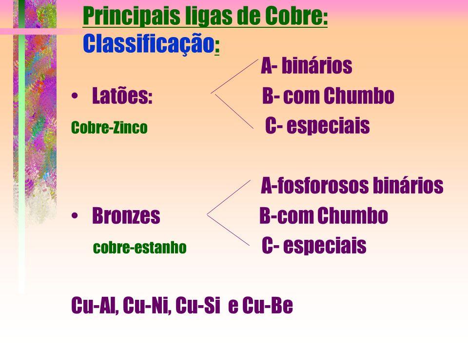 Principais ligas de Cobre: Classificação: