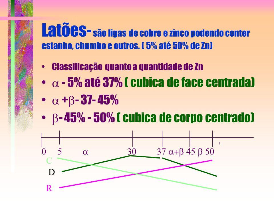 Latões- são ligas de cobre e zinco podendo conter estanho, chumbo e outros. ( 5% até 50% de Zn)