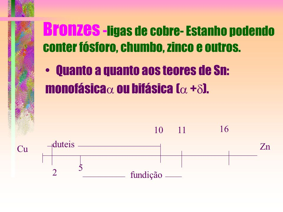 Bronzes -ligas de cobre- Estanho podendo conter fósforo, chumbo, zinco e outros.