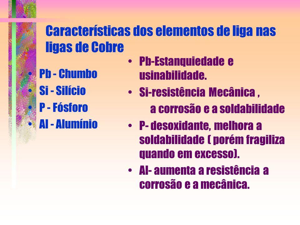 Características dos elementos de liga nas ligas de Cobre