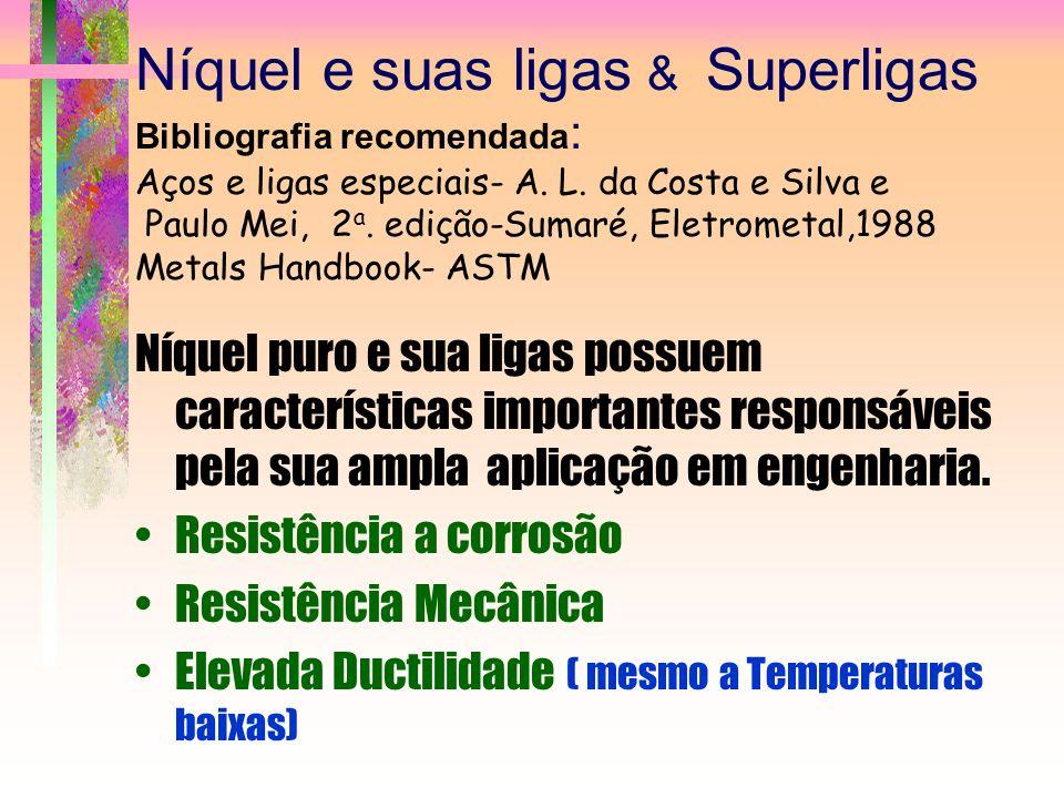 Níquel e suas ligas & Superligas Bibliografia recomendada: Aços e ligas especiais- A. L. da Costa e Silva e Paulo Mei, 2a. edição-Sumaré, Eletrometal,1988 Metals Handbook- ASTM