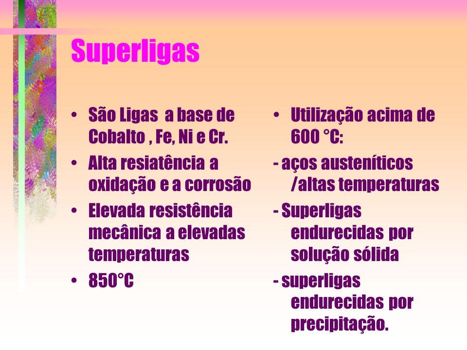 Superligas São Ligas a base de Cobalto , Fe, Ni e Cr.