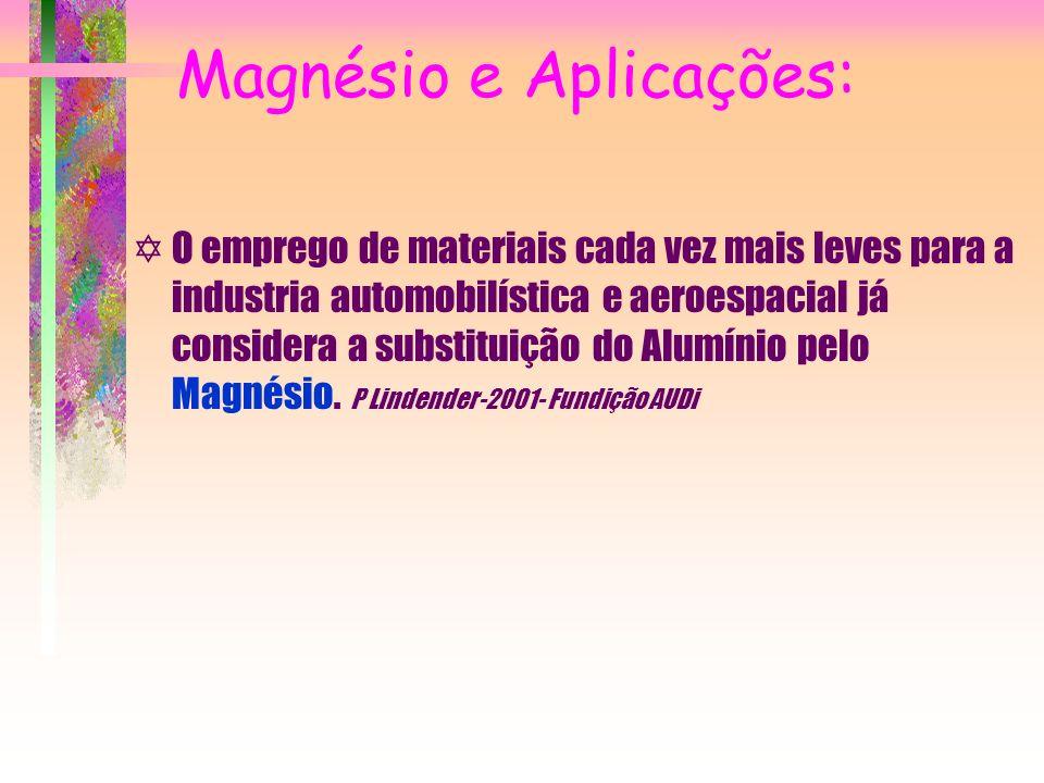 Magnésio e Aplicações: