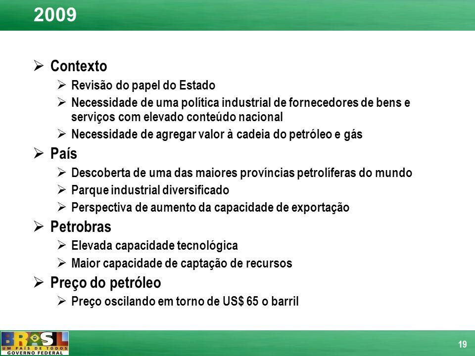 2009 Contexto País Petrobras Preço do petróleo