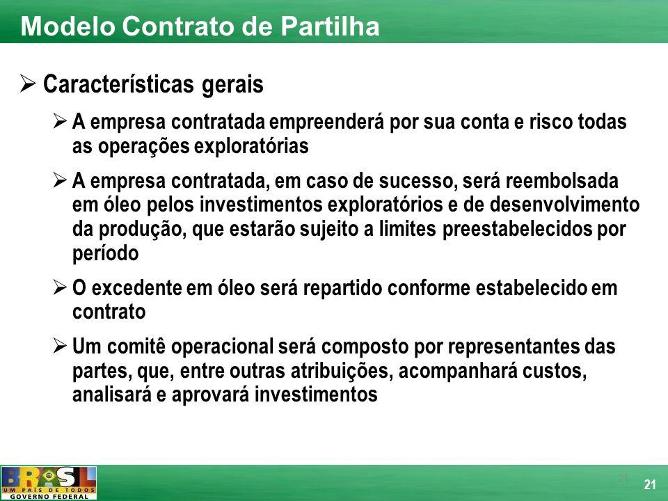 Modelo Contrato de Partilha