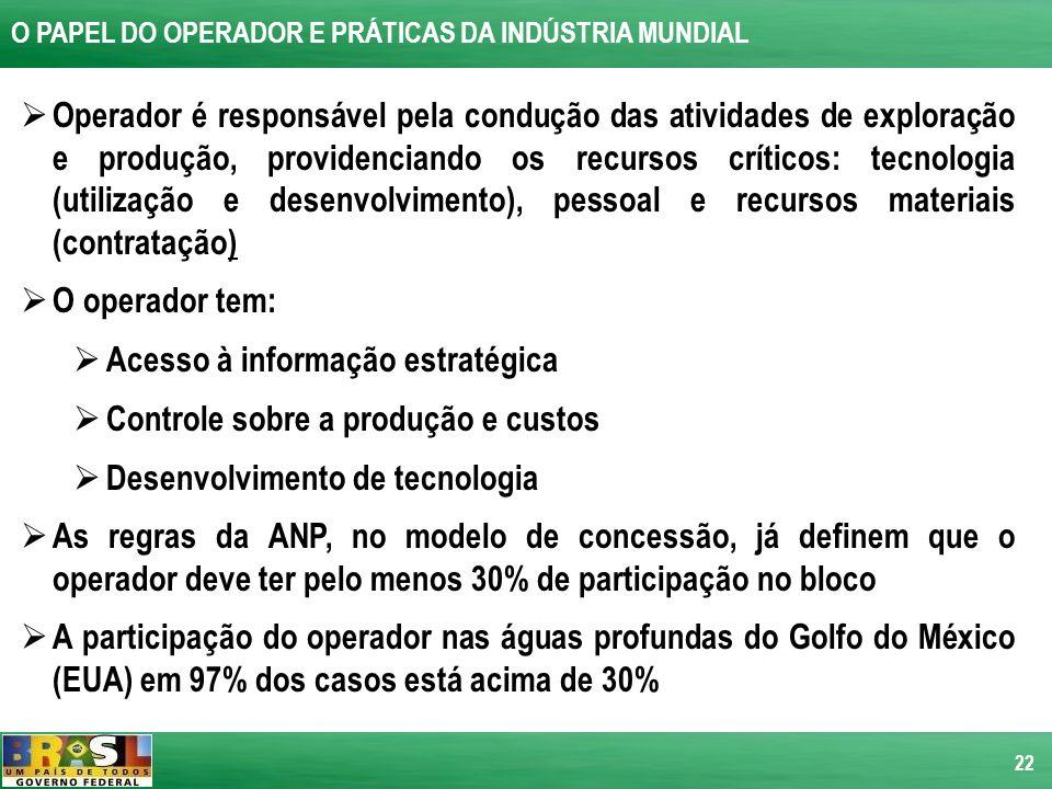 Acesso à informação estratégica Controle sobre a produção e custos