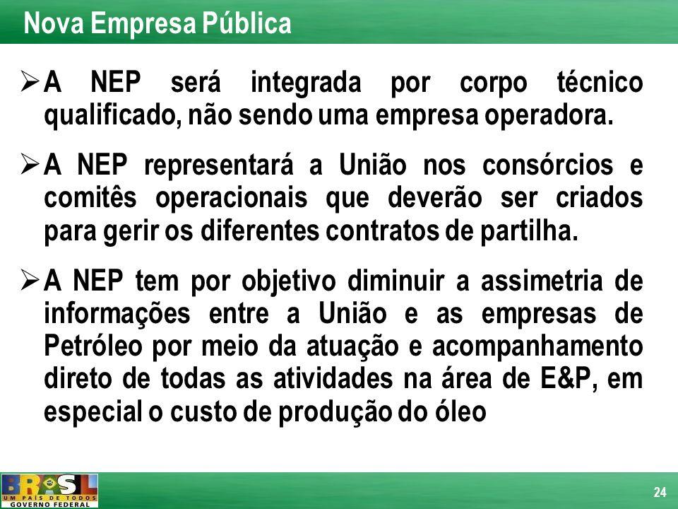 Nova Empresa Pública A NEP será integrada por corpo técnico qualificado, não sendo uma empresa operadora.