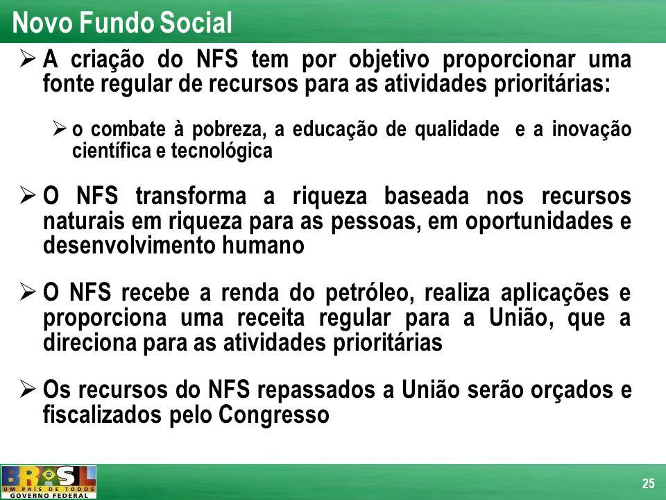 Novo Fundo Social A criação do NFS tem por objetivo proporcionar uma fonte regular de recursos para as atividades prioritárias:
