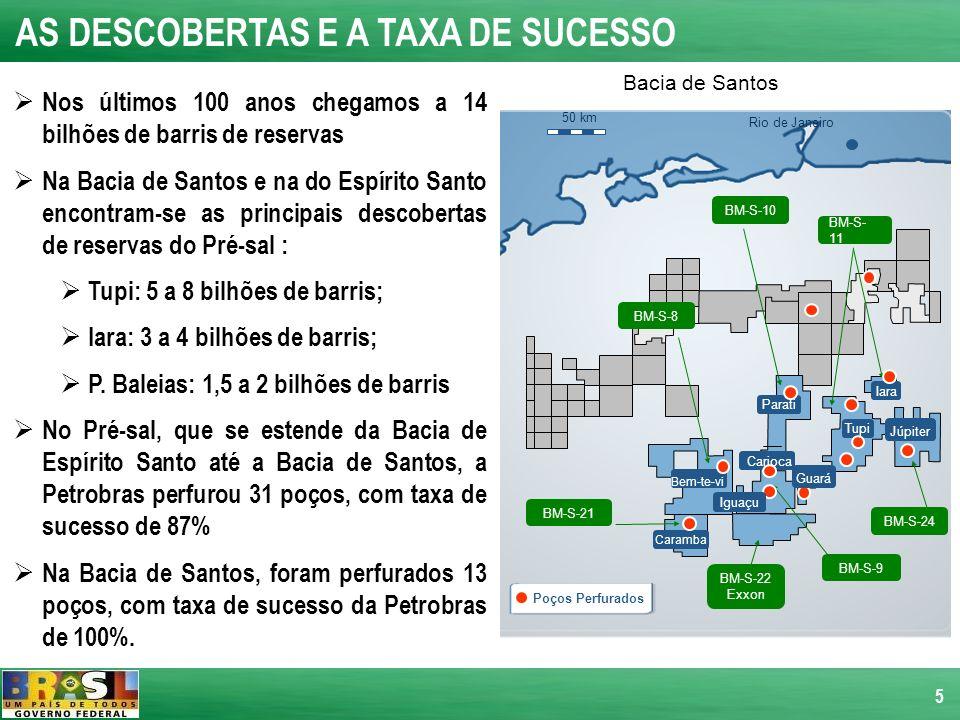 AS DESCOBERTAS E A TAXA DE SUCESSO