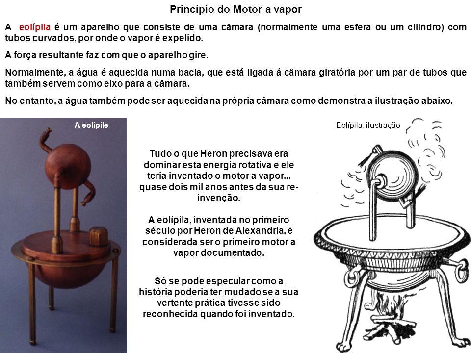 Princípio do Motor a vapor