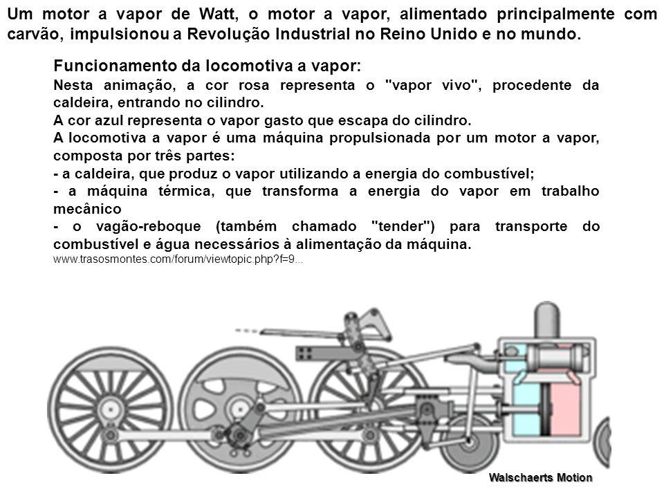 Funcionamento da locomotiva a vapor:
