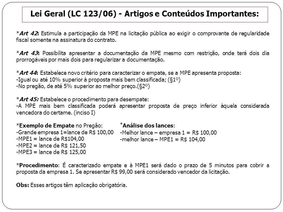 Lei Geral (LC 123/06) - Artigos e Conteúdos Importantes: