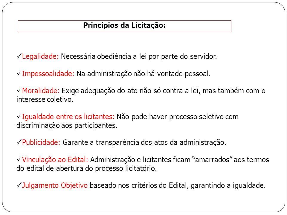 Princípios da Licitação:
