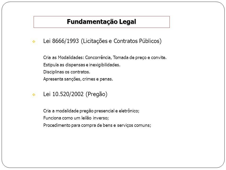 Fundamentação Legal Lei 8666/1993 (Licitações e Contratos Públicos)