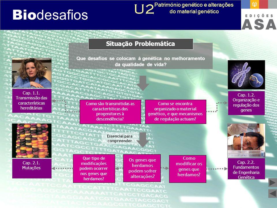 Biodesafios Biodesafios U2 U2 Situação Problemática