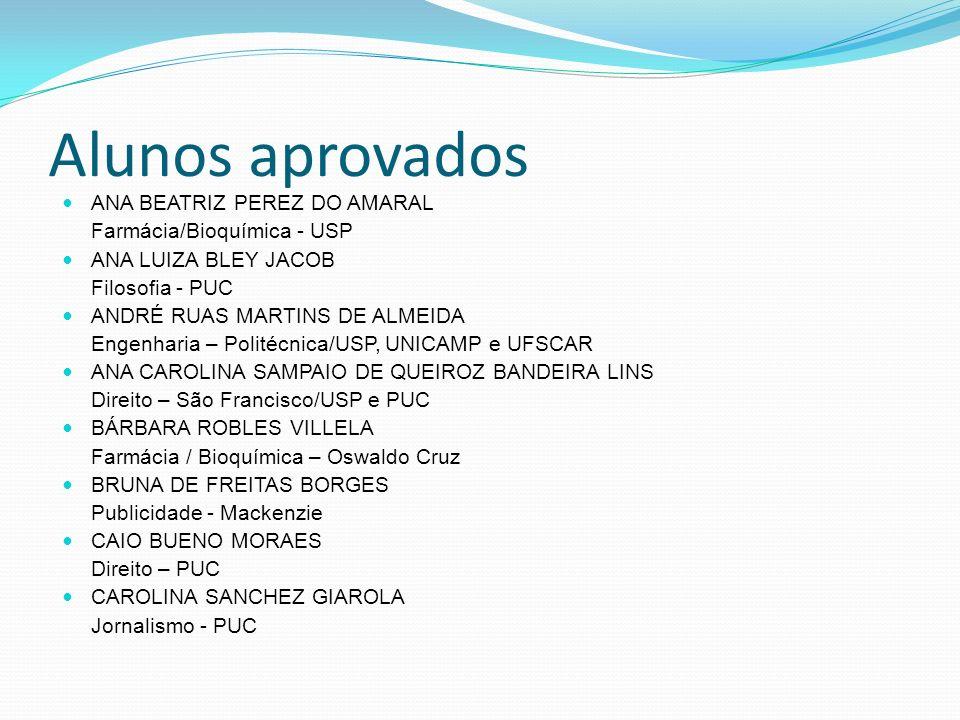 Alunos aprovados ANA BEATRIZ PEREZ DO AMARAL Farmácia/Bioquímica - USP