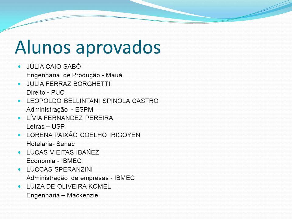 Alunos aprovados JÚLIA CAIO SABÓ Engenharia de Produção - Mauá