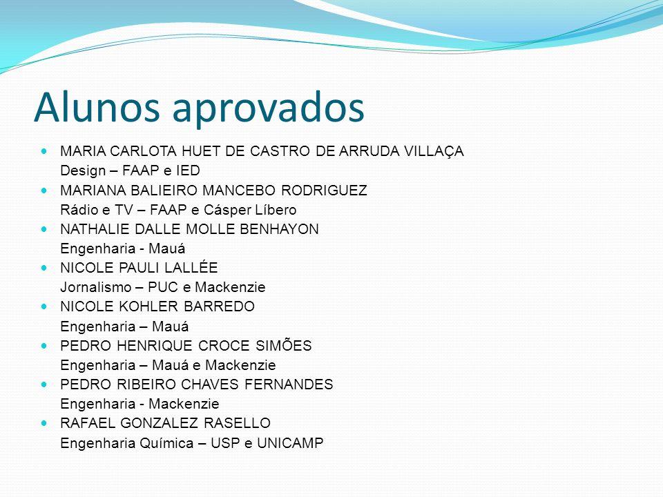 Alunos aprovados MARIA CARLOTA HUET DE CASTRO DE ARRUDA VILLAÇA