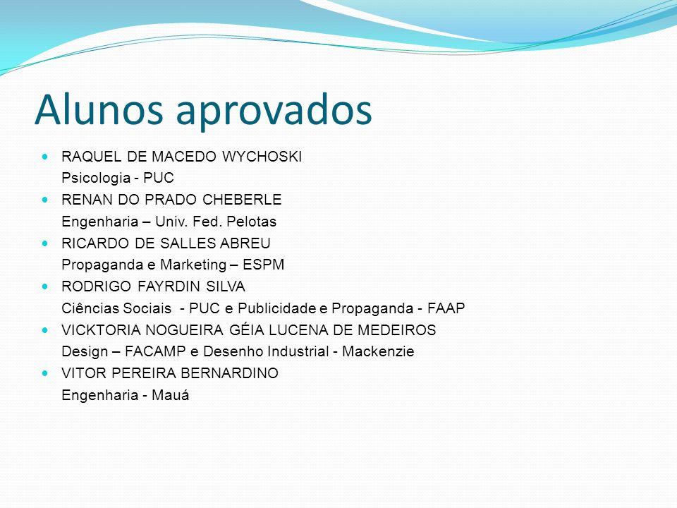 Alunos aprovados RAQUEL DE MACEDO WYCHOSKI Psicologia - PUC