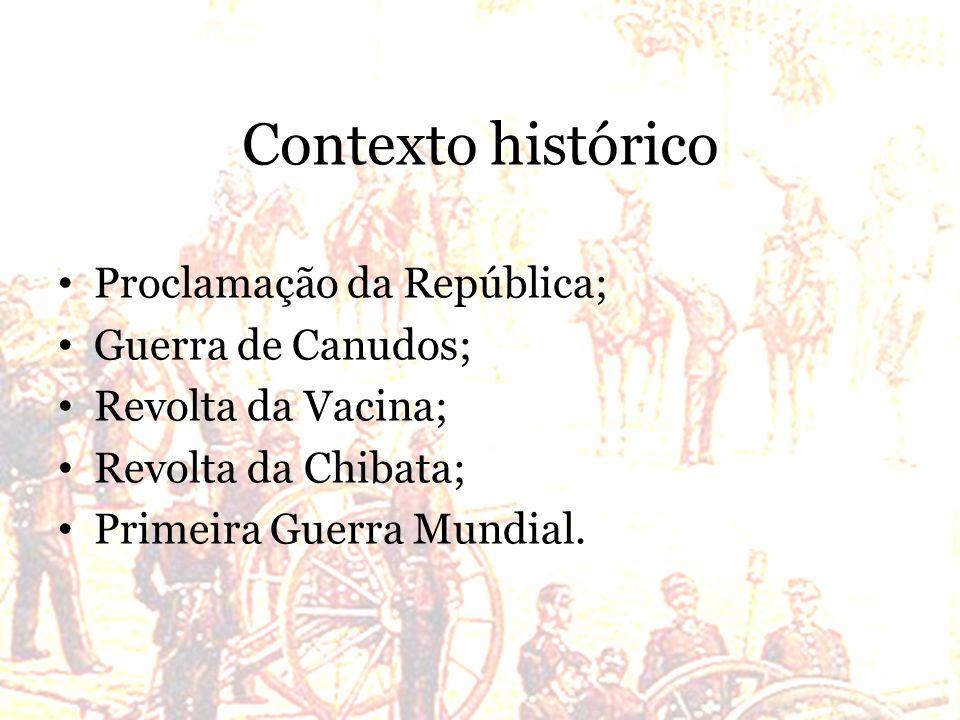 Contexto histórico Proclamação da República; Guerra de Canudos;