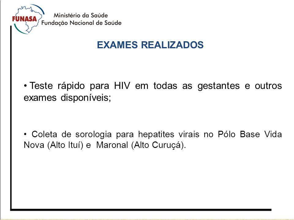 EXAMES REALIZADOS Teste rápido para HIV em todas as gestantes e outros exames disponíveis;