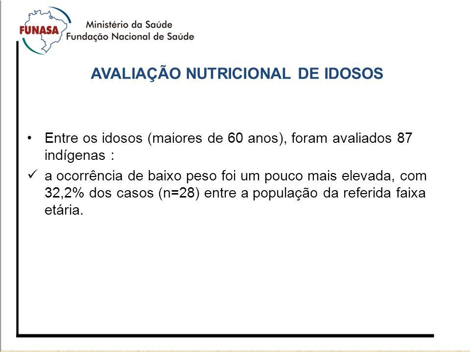AVALIAÇÃO NUTRICIONAL DE IDOSOS