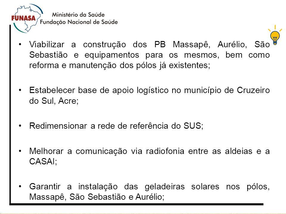 Viabilizar a construção dos PB Massapê, Aurélio, São Sebastião e equipamentos para os mesmos, bem como reforma e manutenção dos pólos já existentes;