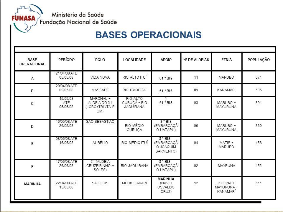 BASES OPERACIONAIS BASE OPERACIONAL PERÍODO PÓLO LOCALIDADE APOIO