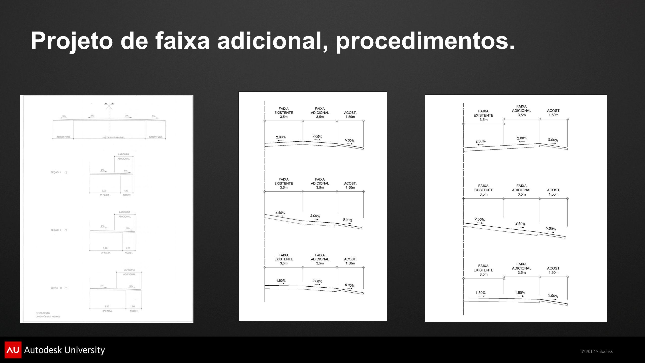 Projeto de faixa adicional, procedimentos.