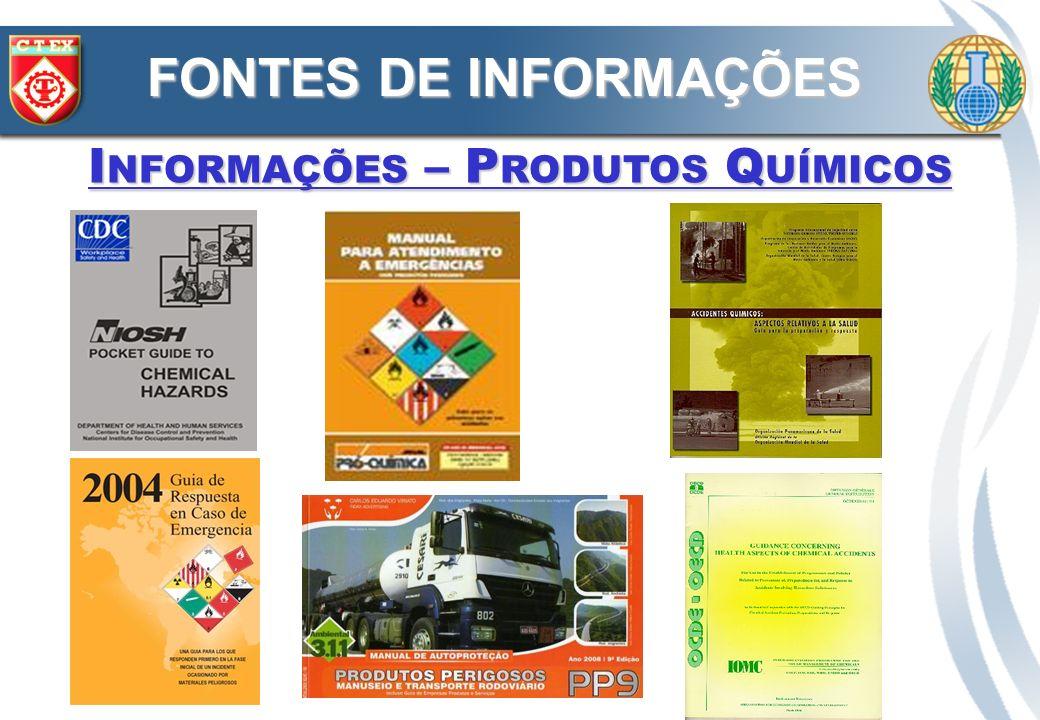 Informações – Produtos Químicos