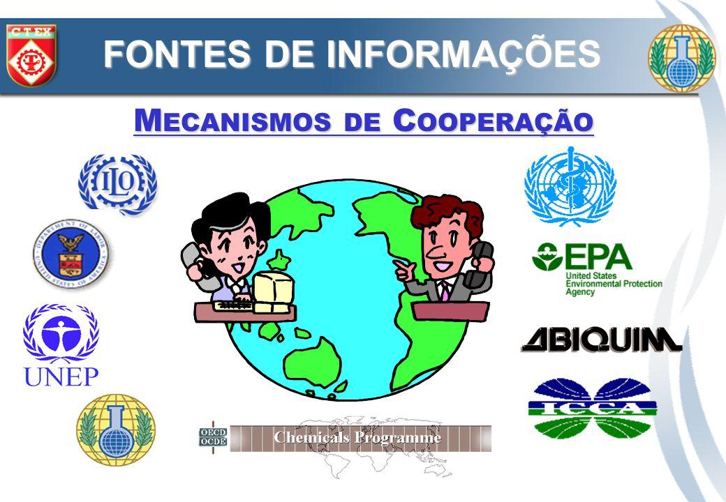 Mecanismos de Cooperação