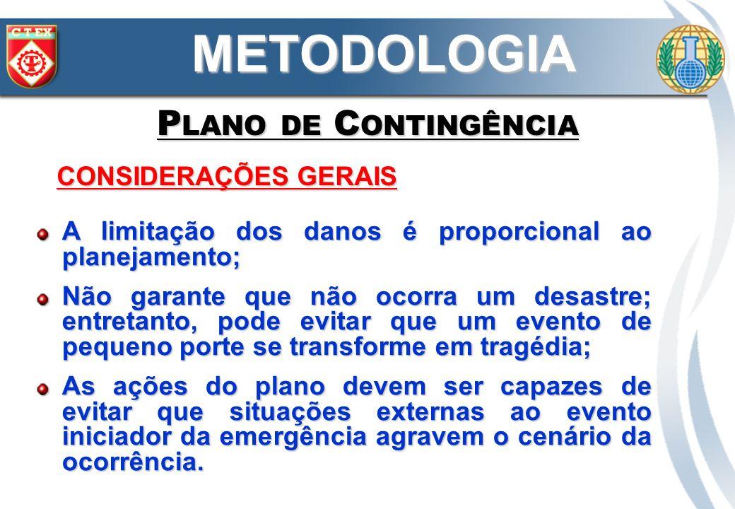 METODOLOGIA Plano de Contingência CONSIDERAÇÕES GERAIS