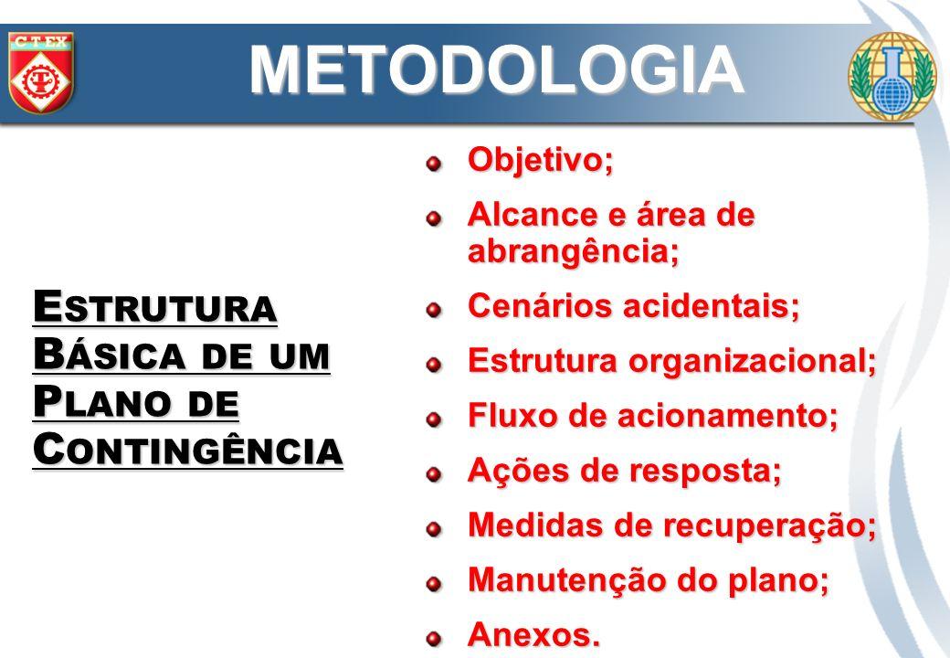 METODOLOGIA Estrutura Básica de um Plano de Contingência Objetivo;