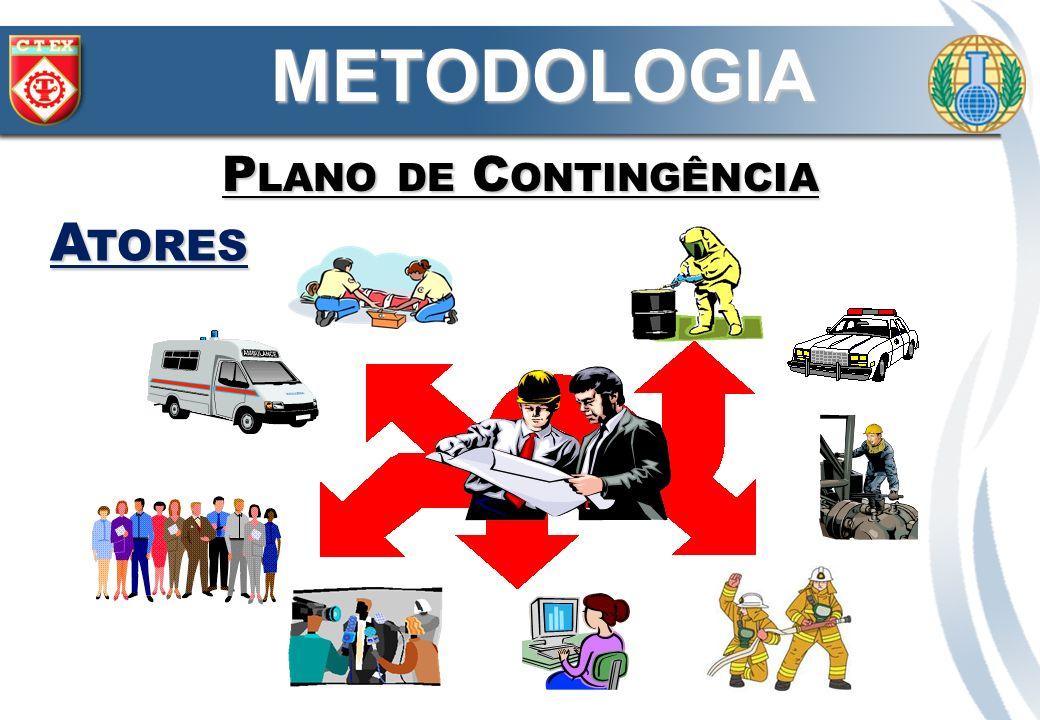 METODOLOGIA Atores Plano de Contingência