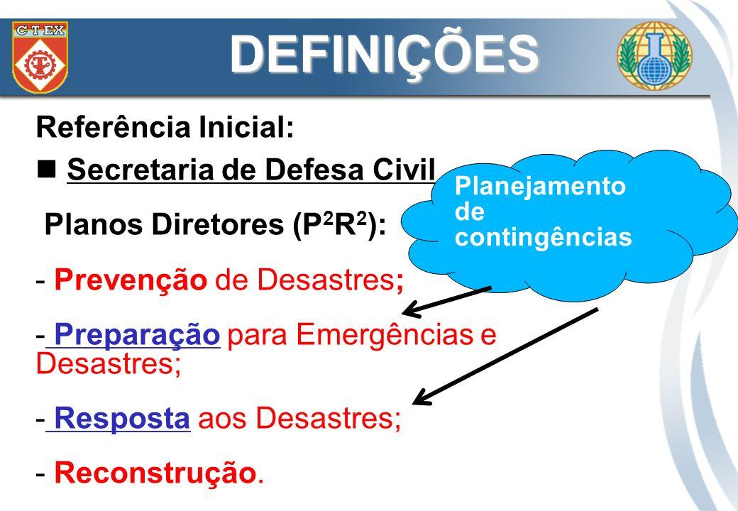 DEFINIÇÕES Referência Inicial: n Secretaria de Defesa Civil