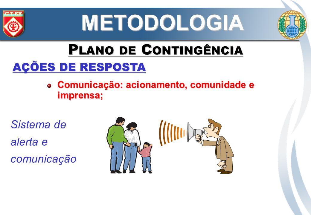 METODOLOGIA Plano de Contingência AÇÕES DE RESPOSTA Sistema de