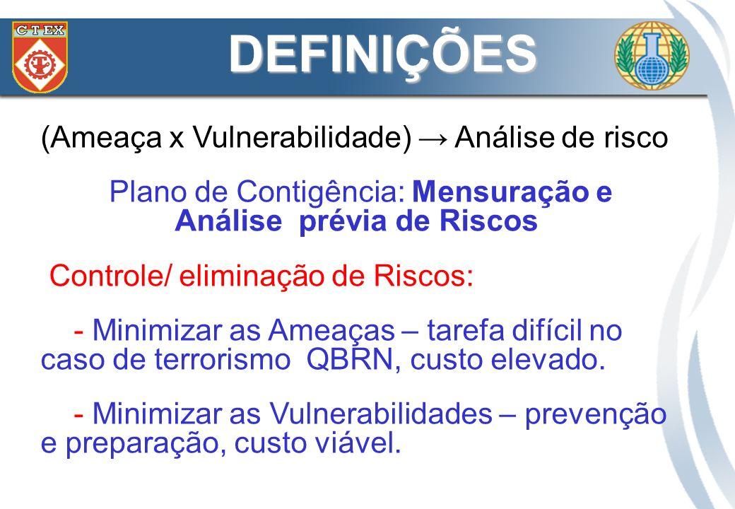 Plano de Contigência: Mensuração e Análise prévia de Riscos