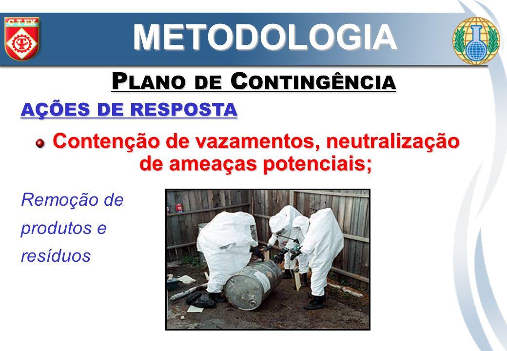 Contenção de vazamentos, neutralização de ameaças potenciais;