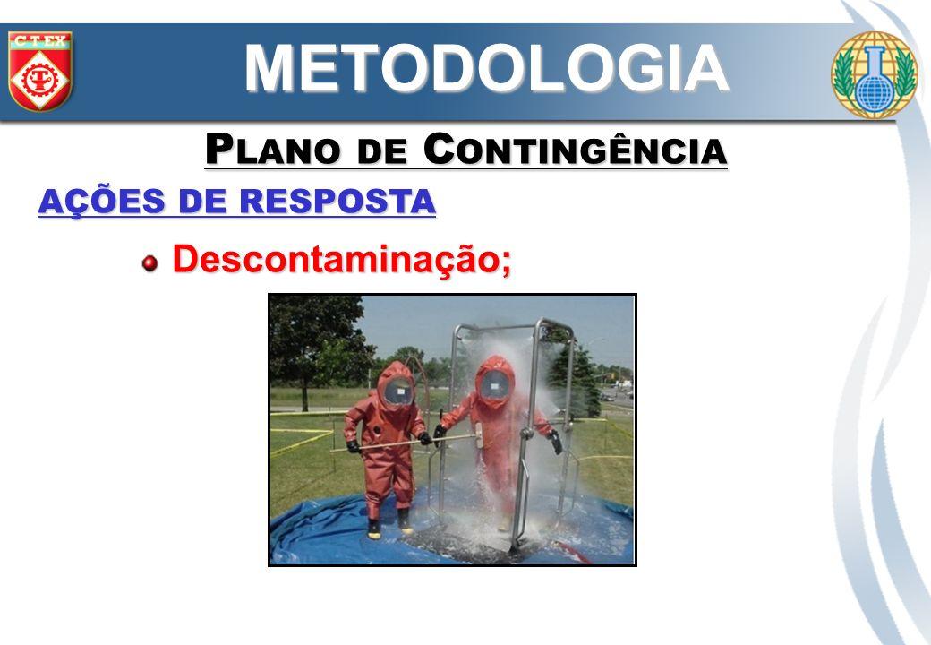 METODOLOGIA Plano de Contingência AÇÕES DE RESPOSTA Descontaminação;