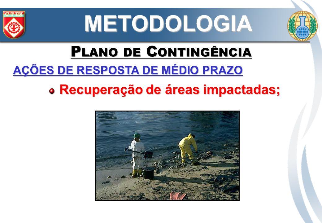 METODOLOGIA Plano de Contingência Recuperação de áreas impactadas;