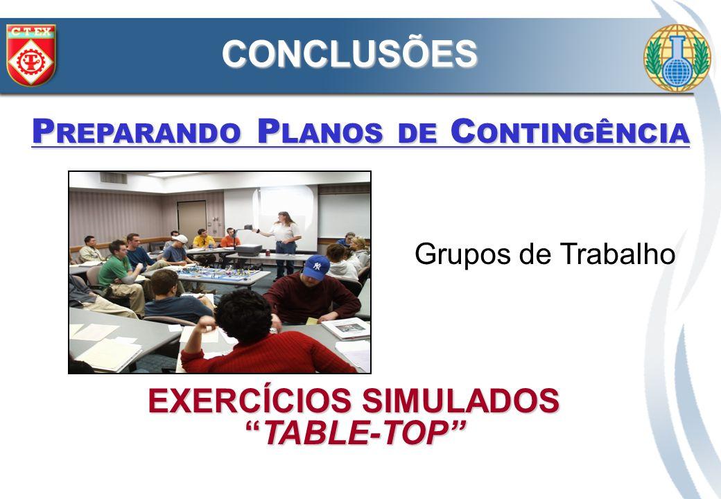 Preparando Planos de Contingência EXERCÍCIOS SIMULADOS TABLE-TOP