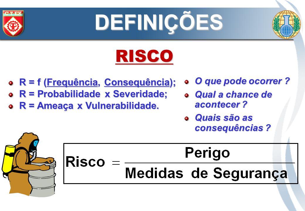 DEFINIÇÕES RISCO R = f (Frequência, Consequência);