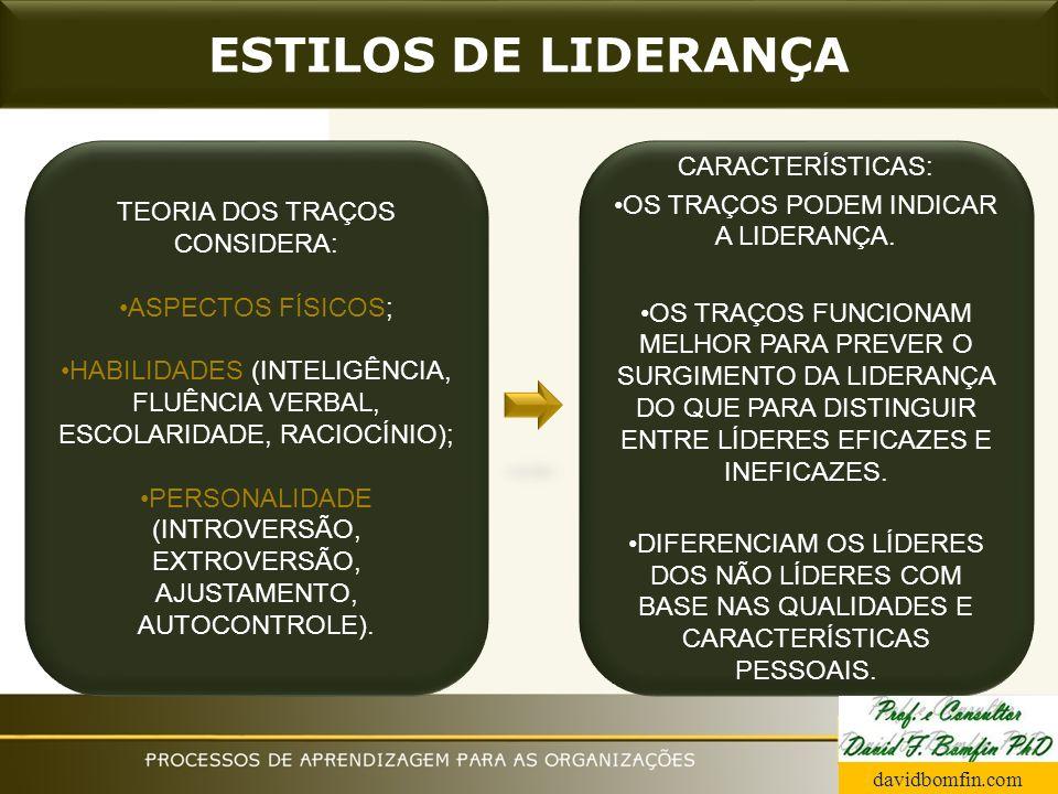ESTILOS DE LIDERANÇA CARACTERÍSTICAS: